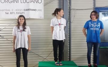 Momenti: Nuoto - Meeting di Osimo 2017